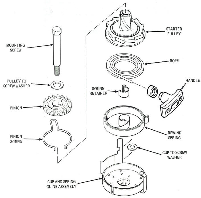 Casablanca Ceiling Fan Wiring Diagram Com